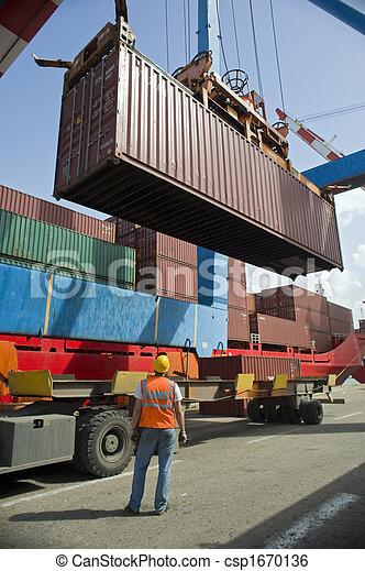 container, starten - csp1670136